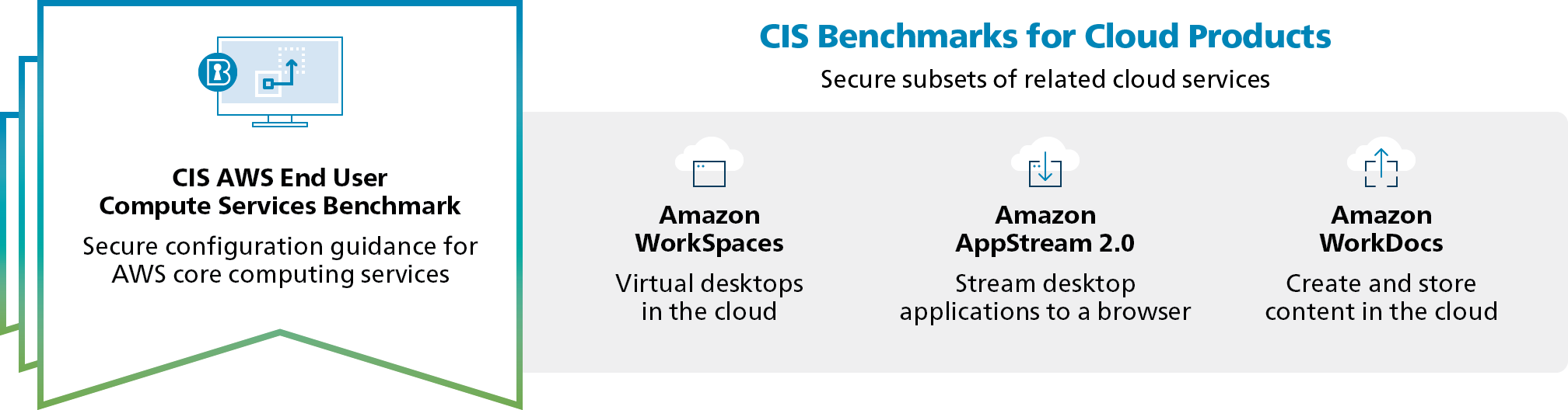 CIS-AWS_End_User_Compute_Services_Benchmarks-Cloud_Products.png