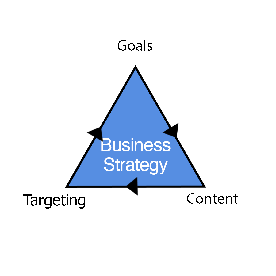 business strategy.png