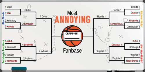 Most Annoying College Basketball Fanbase Bracket: The Foul Four