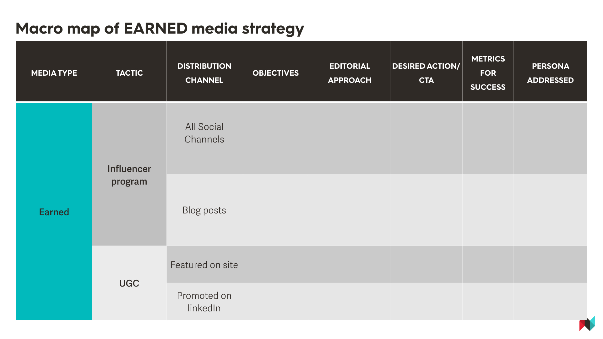 Earned Media Strategy.jpeg