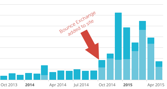 bounce exchange graph.png