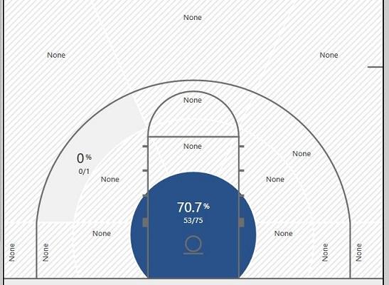 Happ Shot Chart.JPG