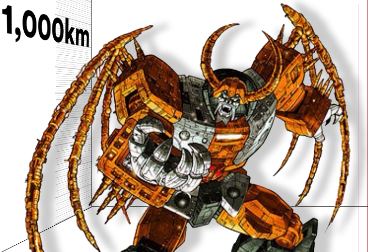 height chart UNICRON.png