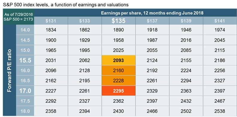 Earnings_estimate.png