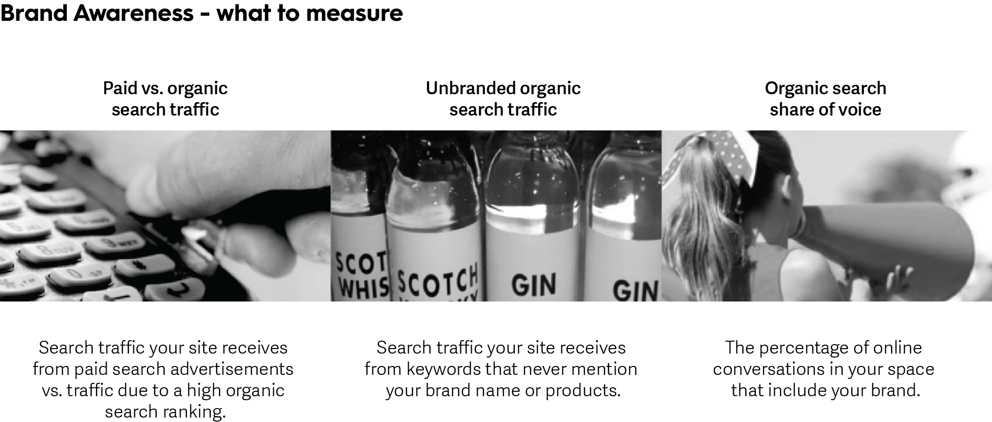 Brand awareness what to measure.png
