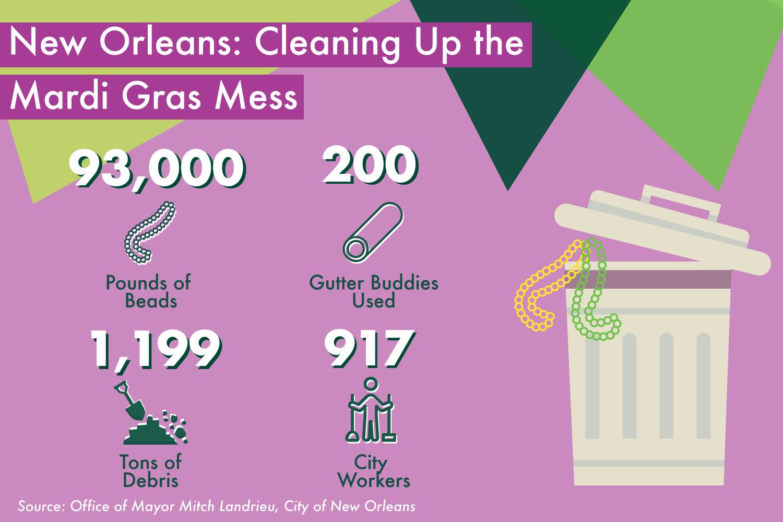 Mardi-Gras-Infographic.jpg