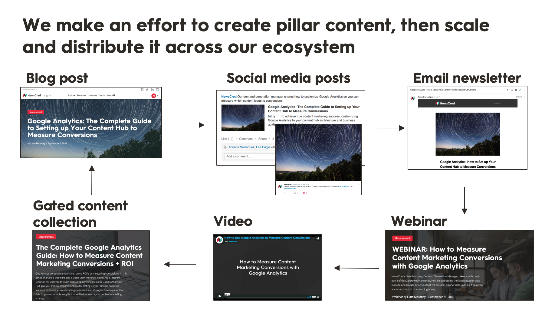 Content Ecosystem.png