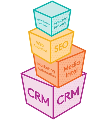 marketing technology stack.jpg